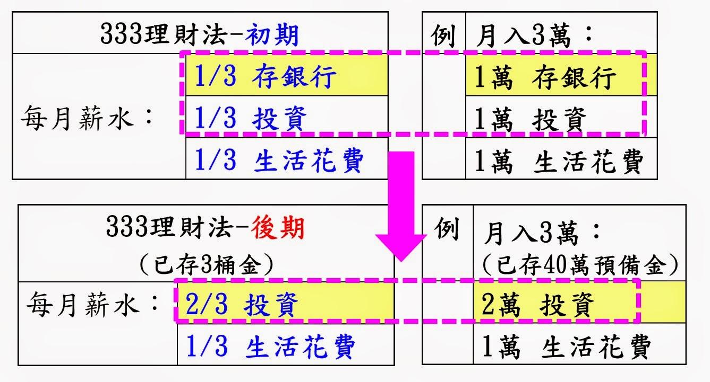 20150305333finance.jpg