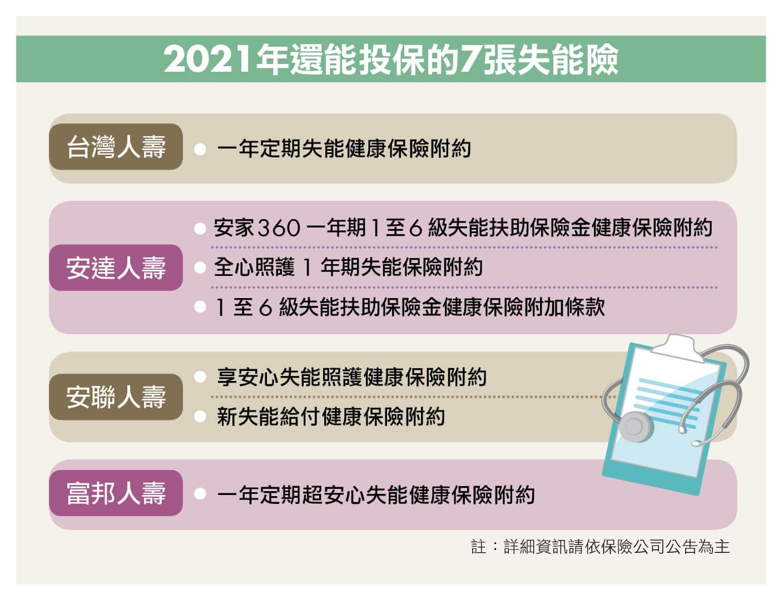 2021-insurance.jpg