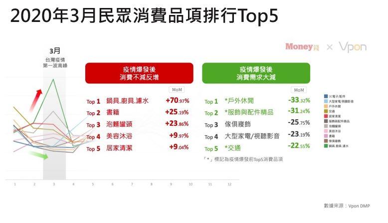 spending-top5.jpg